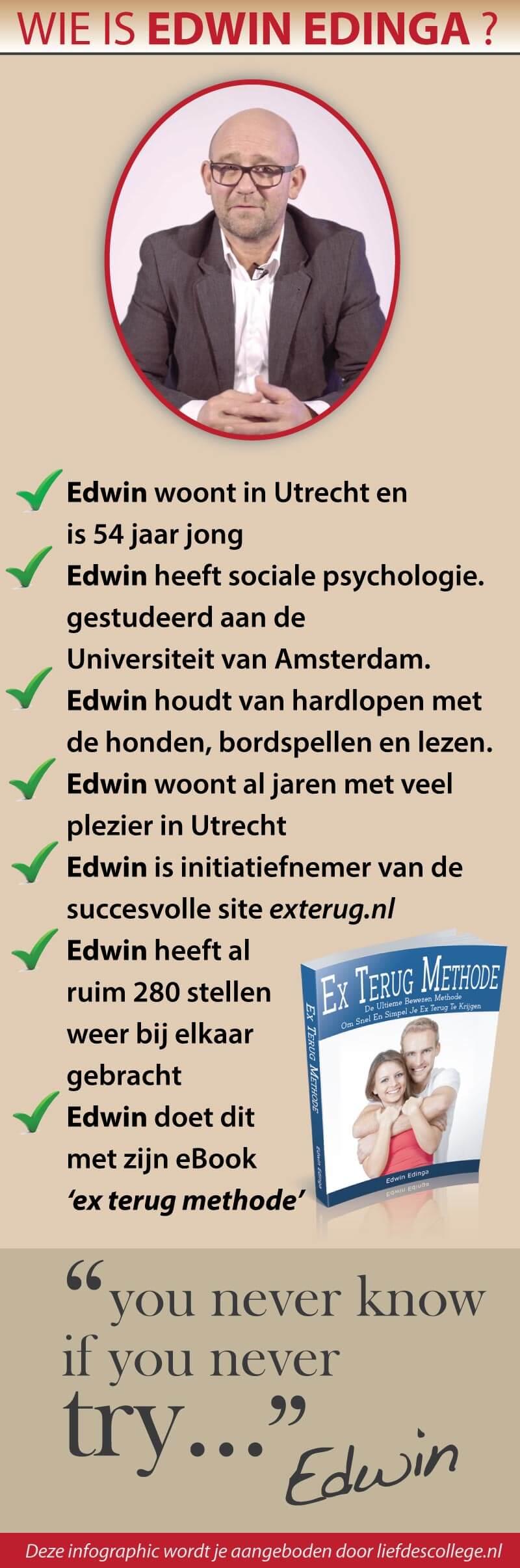 Edwin Edinga info